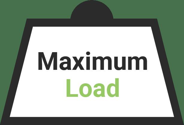 TV Mount Max Load